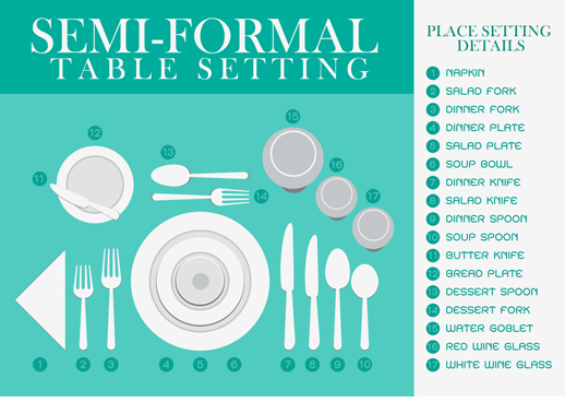 Thanksgiving Day Table Setting Guide